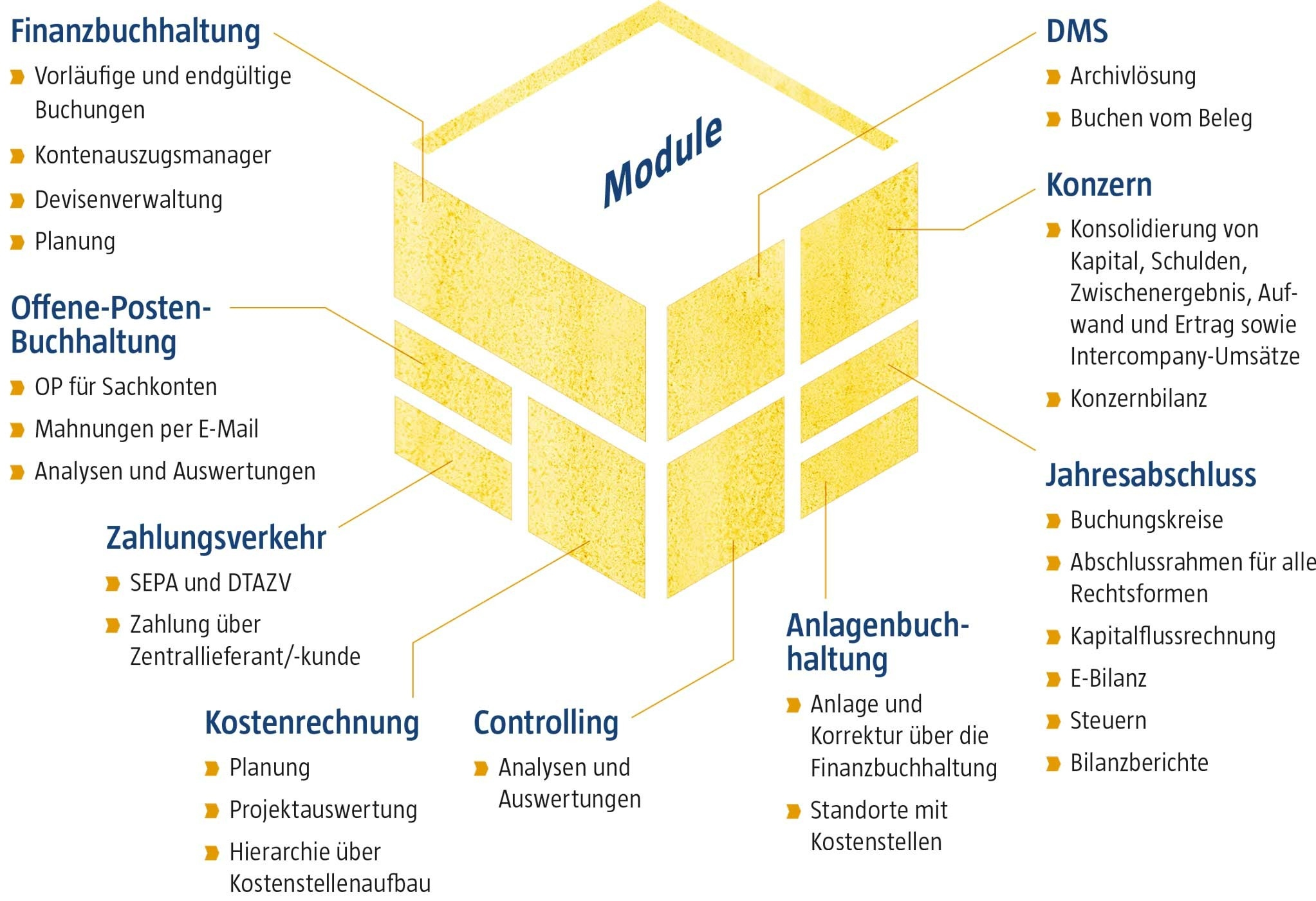KNIGGE Beratung - Vertrieb - Support